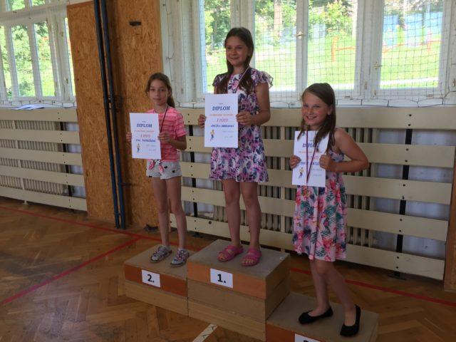 Hradecký - Vyhlaseni-vysledku-atleticke-olympiady-25.6.2019-5.jpg