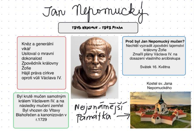 Jan_Nepomucky - Malovani-Jan-Nepomucky-23.-10