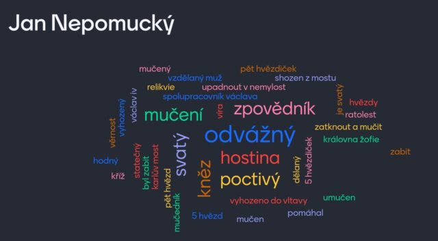 Jan_Nepomucky - Myslenkova-mapa-Jan-Nepomucky
